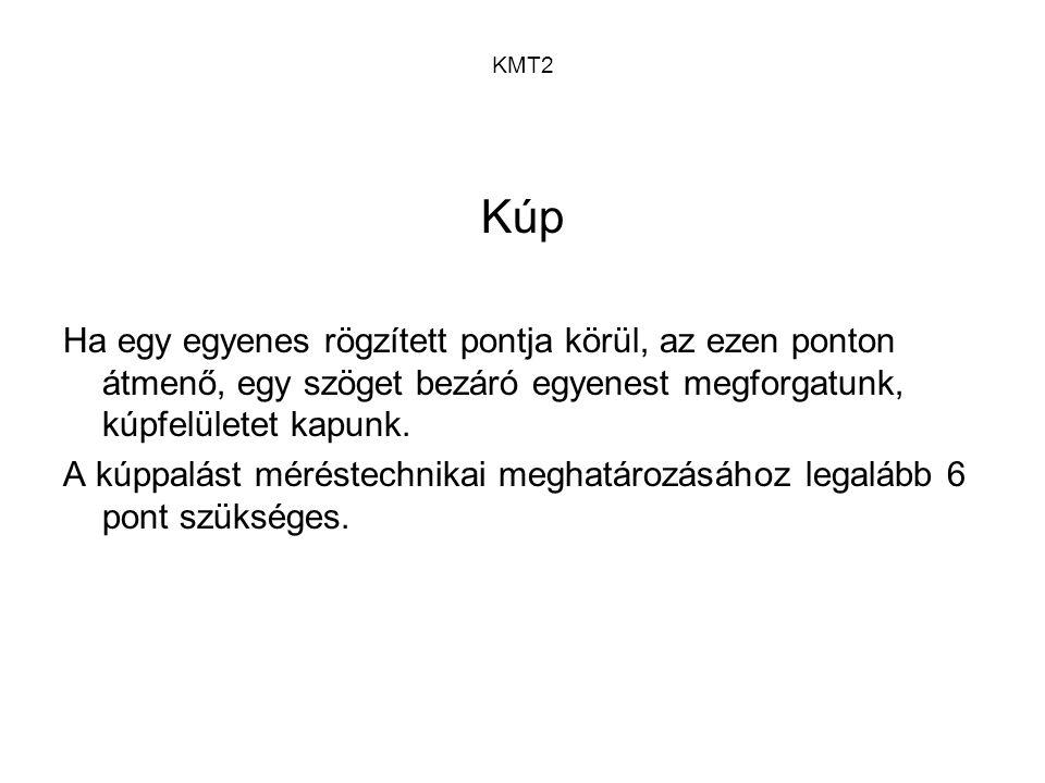 KMT2 Kúp Ha egy egyenes rögzített pontja körül, az ezen ponton átmenő, egy szöget bezáró egyenest megforgatunk, kúpfelületet kapunk. A kúppalást mérés