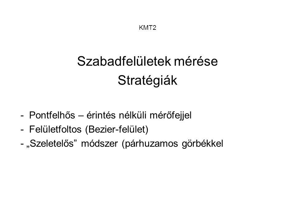 """KMT2 Szabadfelületek mérése Stratégiák - Pontfelhős – érintés nélküli mérőfejjel - Felületfoltos (Bezier-felület) - """"Szeletelős"""" módszer (párhuzamos g"""