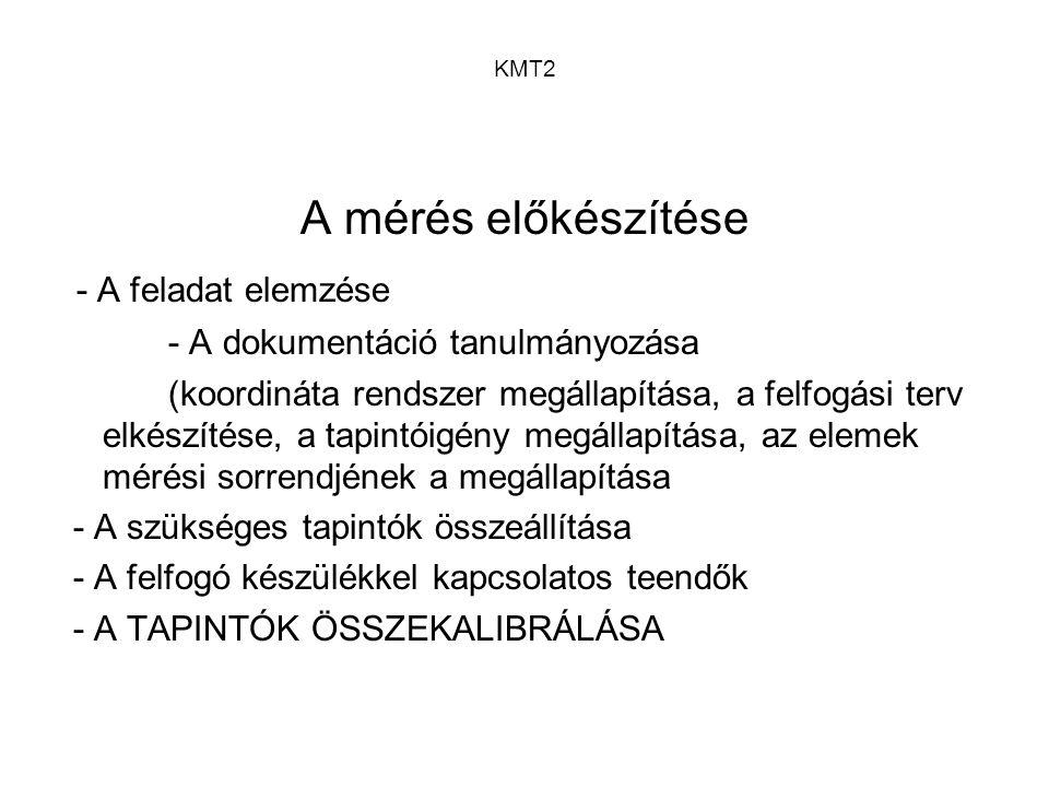 KMT2 A mérés előkészítése - A feladat elemzése - A dokumentáció tanulmányozása (koordináta rendszer megállapítása, a felfogási terv elkészítése, a tap