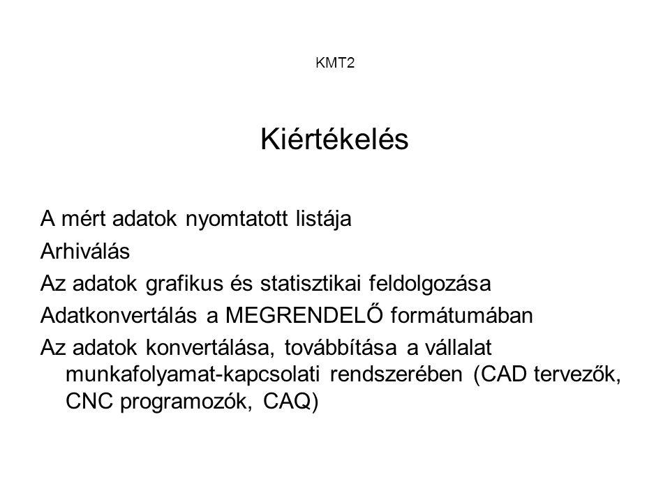 KMT2 Kiértékelés A mért adatok nyomtatott listája Arhiválás Az adatok grafikus és statisztikai feldolgozása Adatkonvertálás a MEGRENDELŐ formátumában