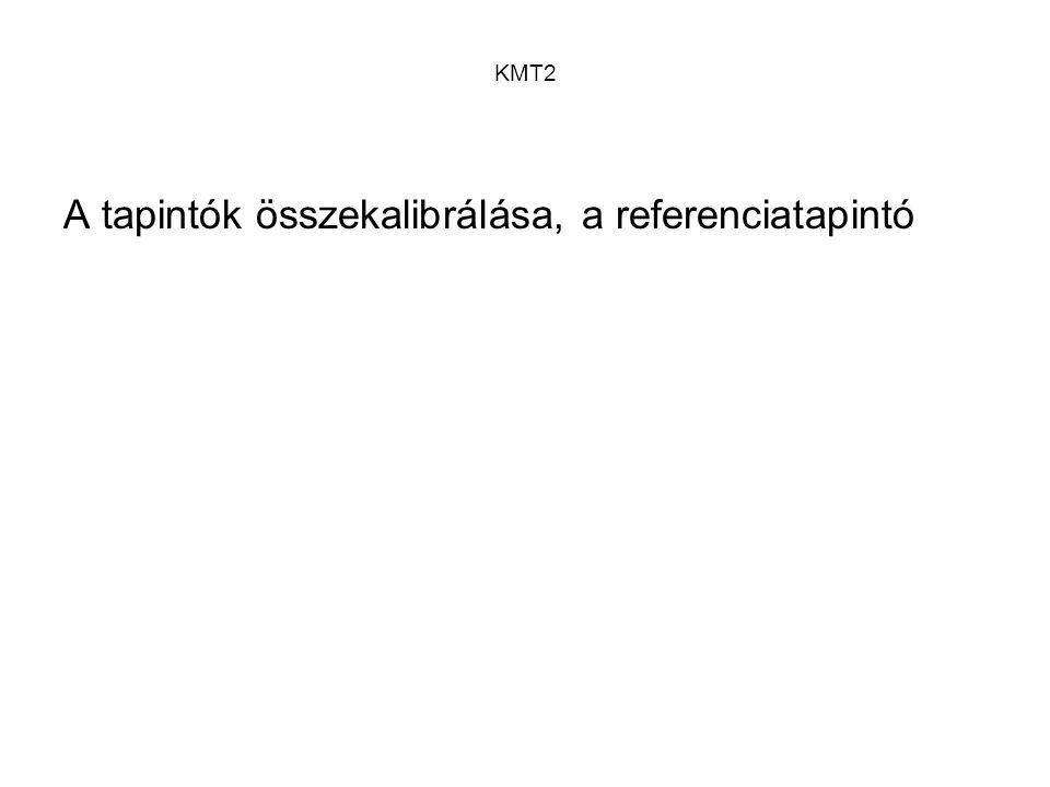 KMT2 A tapintók összekalibrálása, a referenciatapintó