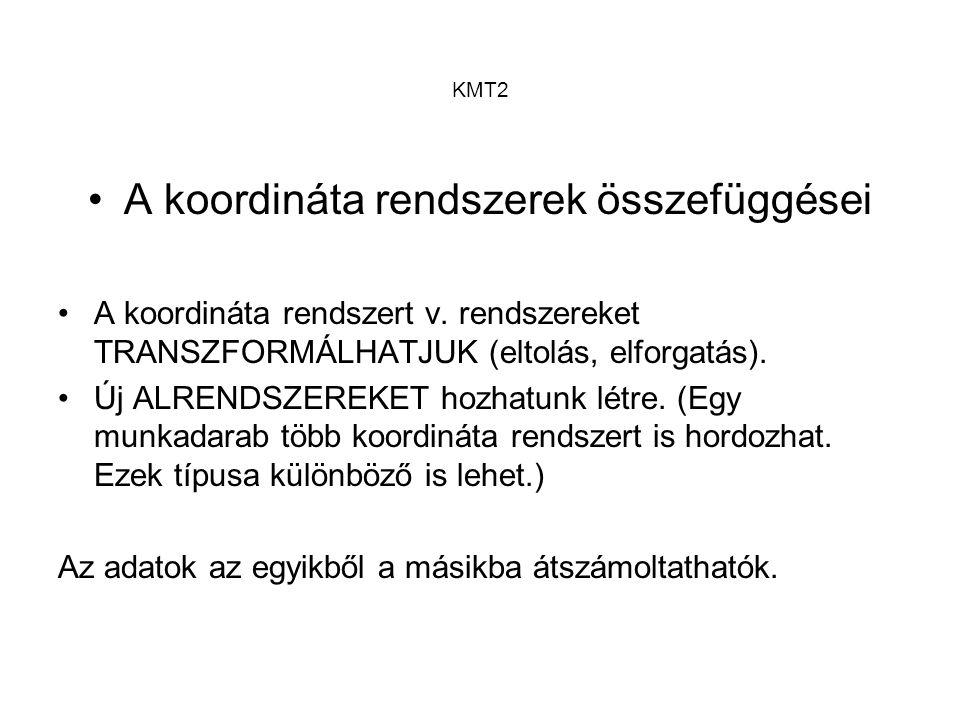 KMT2 A koordináta rendszerek összefüggései A koordináta rendszert v. rendszereket TRANSZFORMÁLHATJUK (eltolás, elforgatás). Új ALRENDSZEREKET hozhatun