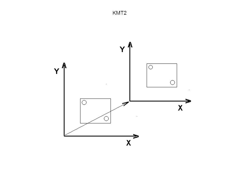 KMT2 A mérés folyamata Előkészítés Mérés Kiértékelés