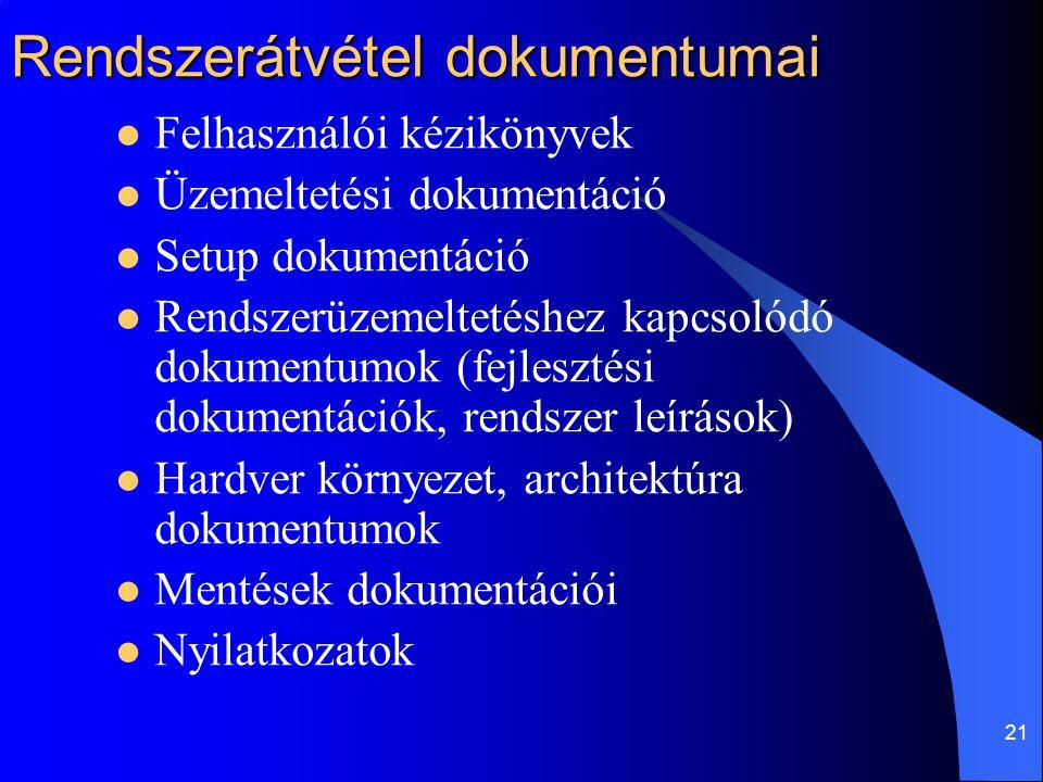 21 Rendszerátvétel dokumentumai Felhasználói kézikönyvek Üzemeltetési dokumentáció Setup dokumentáció Rendszerüzemeltetéshez kapcsolódó dokumentumok (