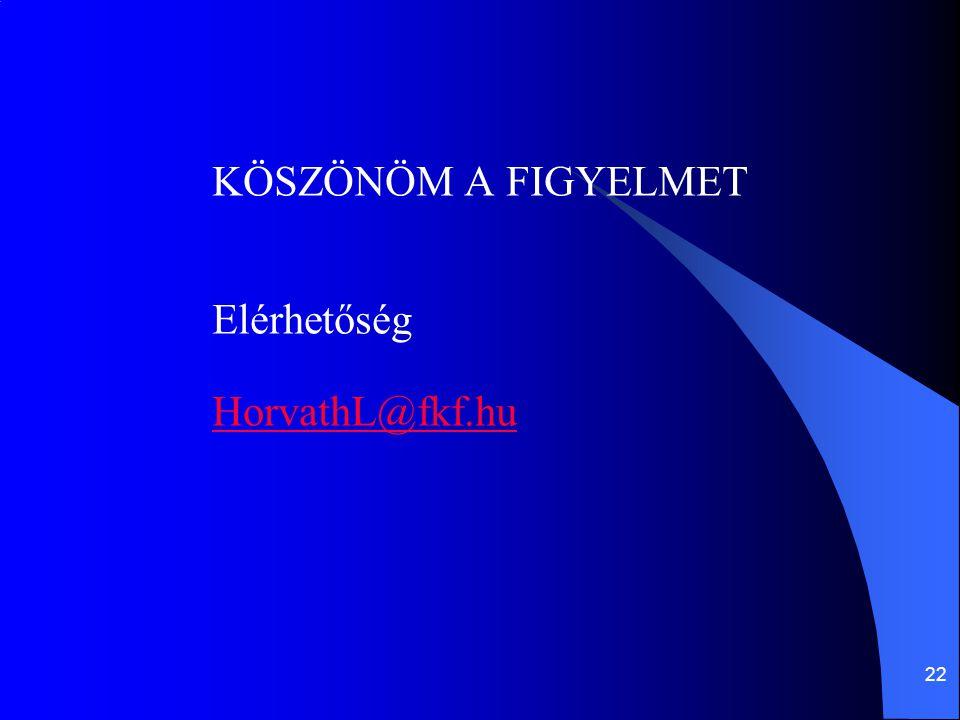 22 KÖSZÖNÖM A FIGYELMET Elérhetőség HorvathL@fkf.hu