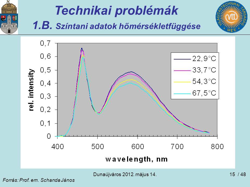 Dunaújváros 2012. május 14.15 Technikai problémák 1.B. Színtani adatok hőmérsékletfüggése Forrás: Prof. em. Schanda János / 48