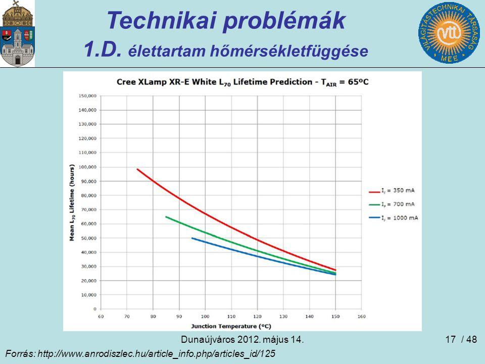 Dunaújváros 2012. május 14.17 Technikai problémák 1.D. élettartam hőmérsékletfüggése Forrás: http://www.anrodiszlec.hu/article_info.php/articles_id/12
