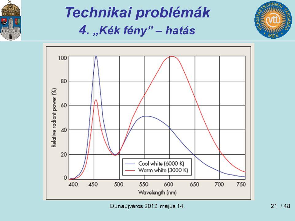 """Dunaújváros 2012. május 14.21 Technikai problémák 4. """"Kék fény"""" – hatás / 48"""