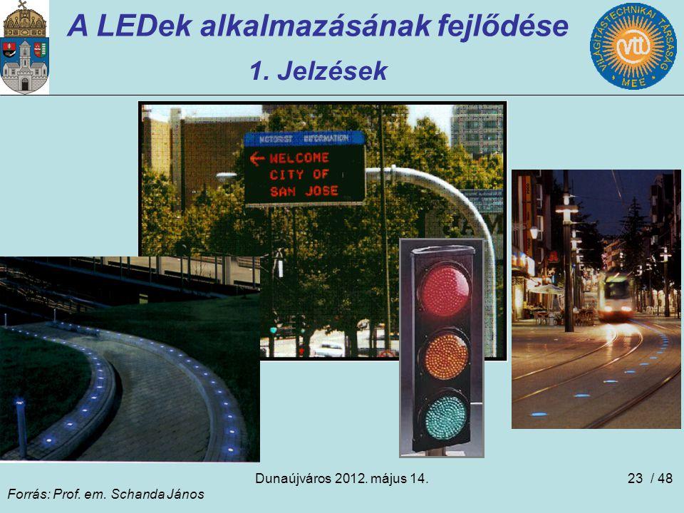 Dunaújváros 2012. május 14.23 A LEDek alkalmazásának fejlődése 1. Jelzések Forrás: Prof. em. Schanda János / 48