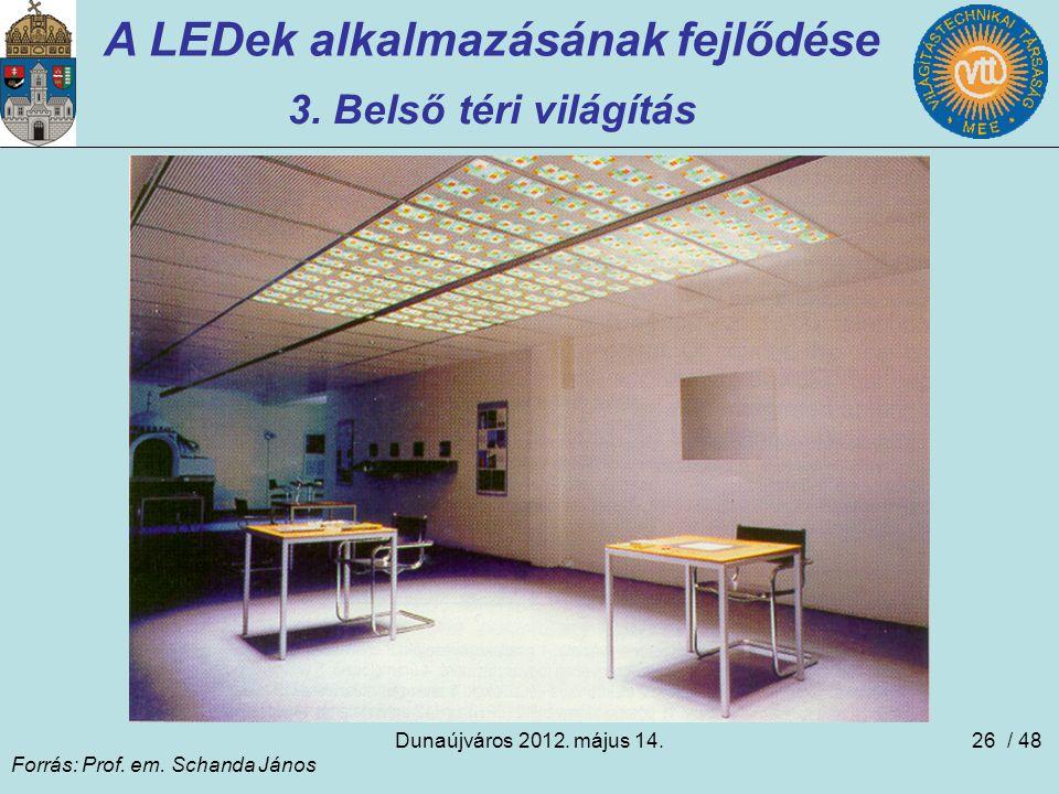 Dunaújváros 2012. május 14.26 A LEDek alkalmazásának fejlődése 3. Belső téri világítás Forrás: Prof. em. Schanda János / 48