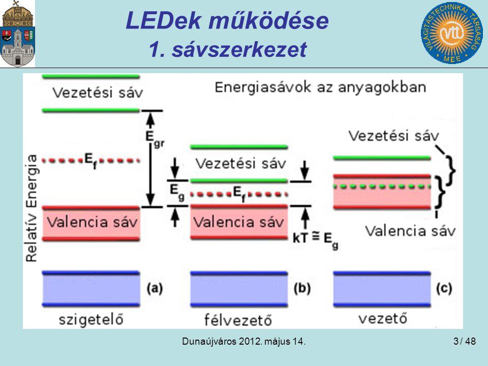 Dunaújváros 2012. május 14.3 LEDek működése 1. sávszerkezet / 48