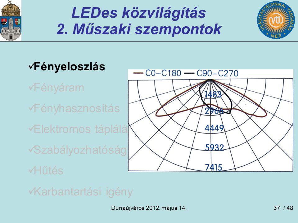 Dunaújváros 2012. május 14.37 LEDes közvilágítás 2. Műszaki szempontok Fényeloszlás Fényáram Fényhasznosítás Elektromos táplálás Szabályozhatóság Hűté