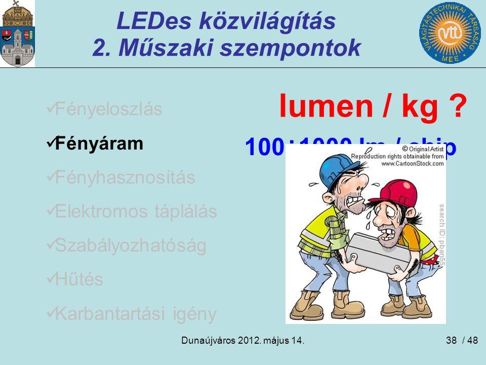 Dunaújváros 2012. május 14.38 LEDes közvilágítás 2. Műszaki szempontok Fényeloszlás Fényáram Fényhasznosítás Elektromos táplálás Szabályozhatóság Hűté