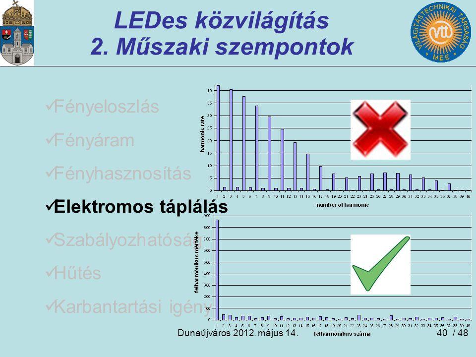 Dunaújváros 2012. május 14.40 LEDes közvilágítás 2. Műszaki szempontok Fényeloszlás Fényáram Fényhasznosítás Elektromos táplálás Szabályozhatóság Hűté