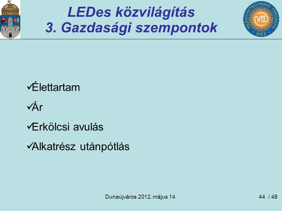 Dunaújváros 2012. május 14.44 LEDes közvilágítás 3. Gazdasági szempontok Élettartam Ár Erkölcsi avulás Alkatrész utánpótlás / 48