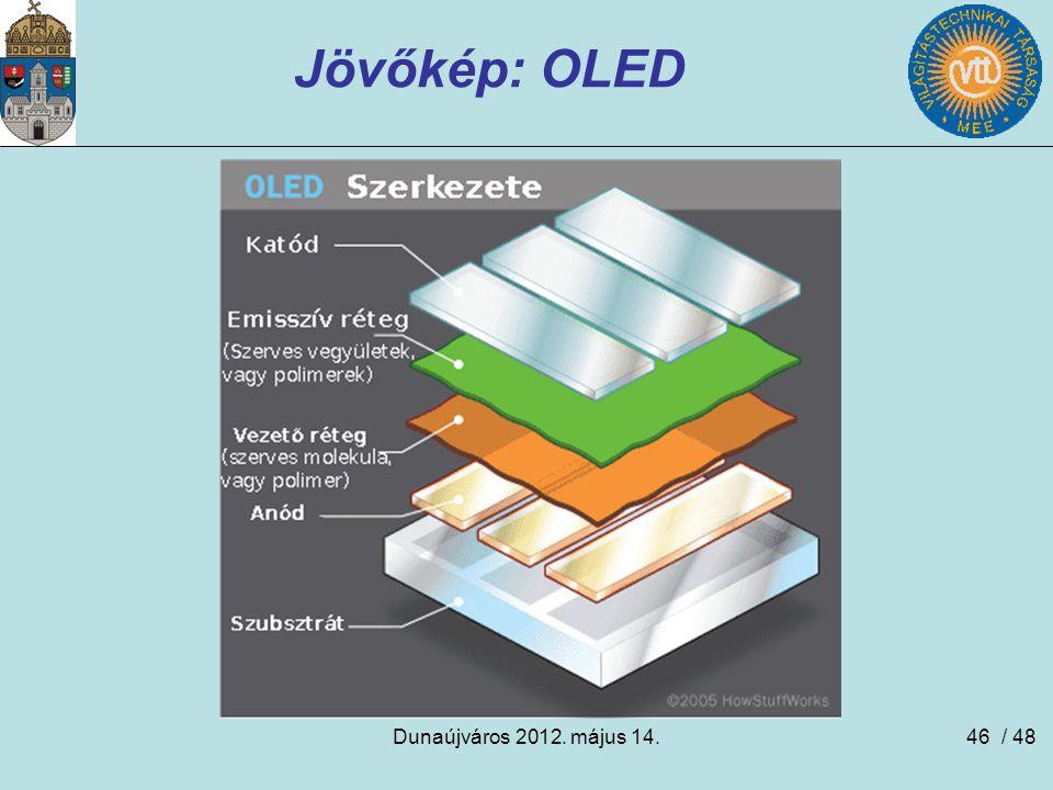 Dunaújváros 2012. május 14.46 Jövőkép: OLED / 48