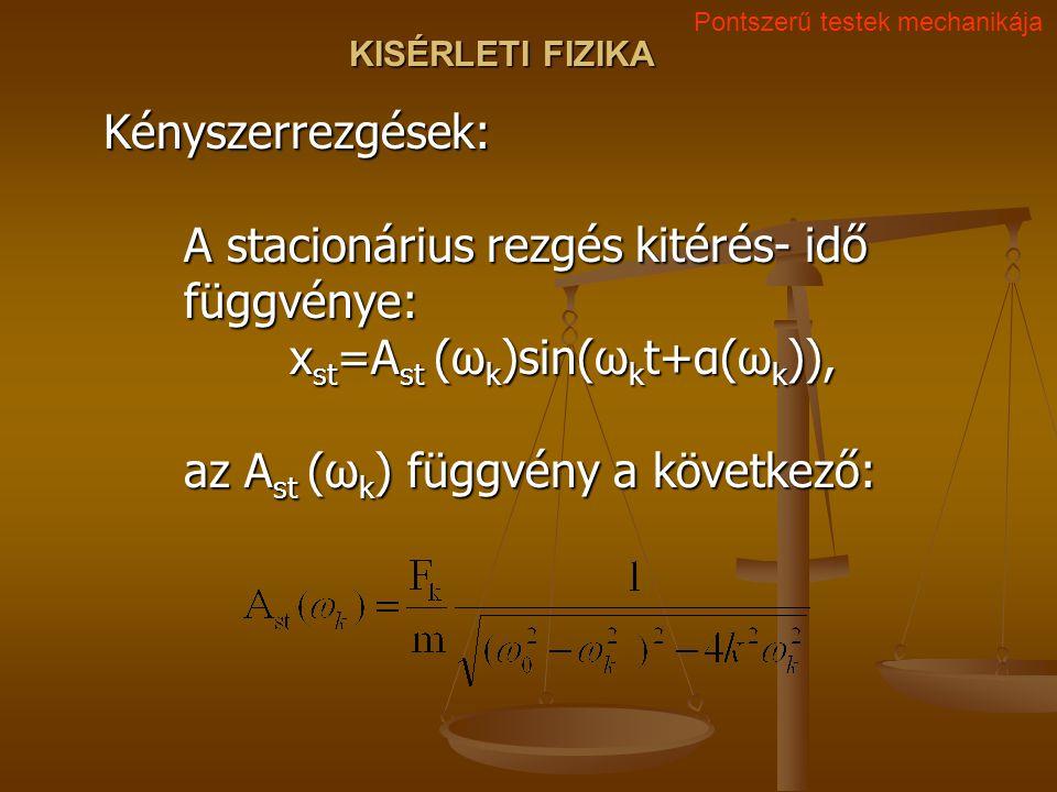 KISÉRLETI FIZIKA Kényszerrezgések: A stacionárius rezgés kitérés- idő függvénye: x st =A st (ω k )sin(ω k t+α(ω k )), az A st (ω k ) függvény a követk