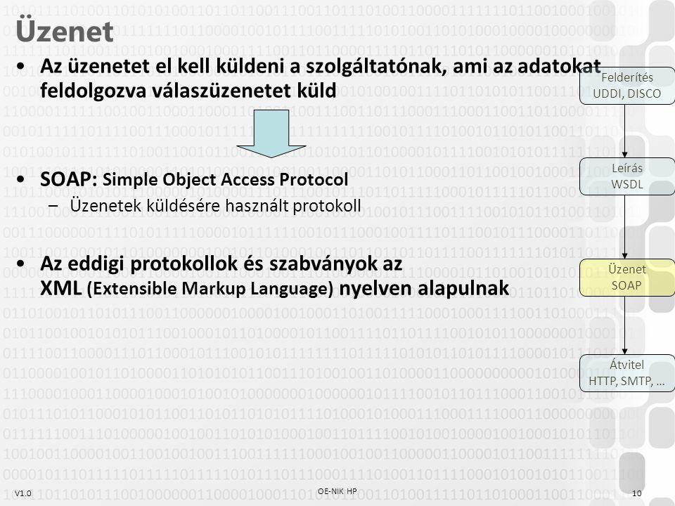 V1.0 Üzenet Az üzenetet el kell küldeni a szolgáltatónak, ami az adatokat feldolgozva válaszüzenetet küld SOAP: Simple Object Access Protocol –Üzenete