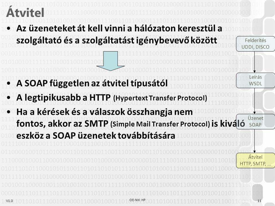 V1.0 Átvitel Az üzeneteket át kell vinni a hálózaton keresztül a szolgáltató és a szolgáltatást igénybevevő között A SOAP független az átvitel típusát