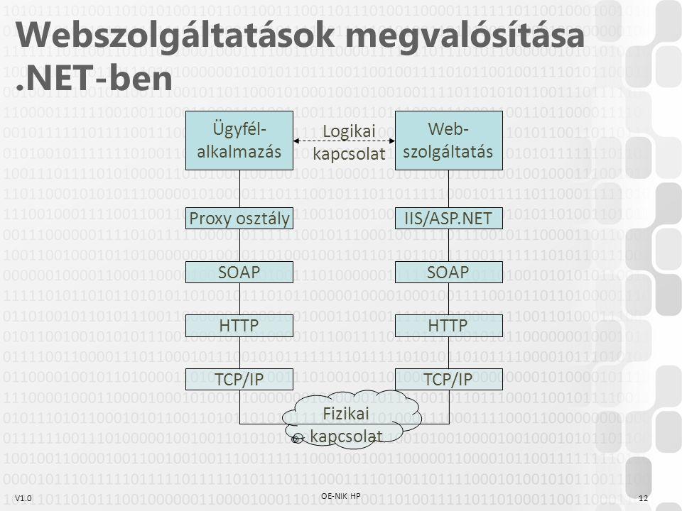 V1.0 Webszolgáltatások megvalósítása.NET-ben 12 OE-NIK HP SOAP IIS/ASP.NET TCP/IP HTTP TCP/IP SOAP Proxy osztály Fizikai kapcsolat Ügyfél- alkalmazás
