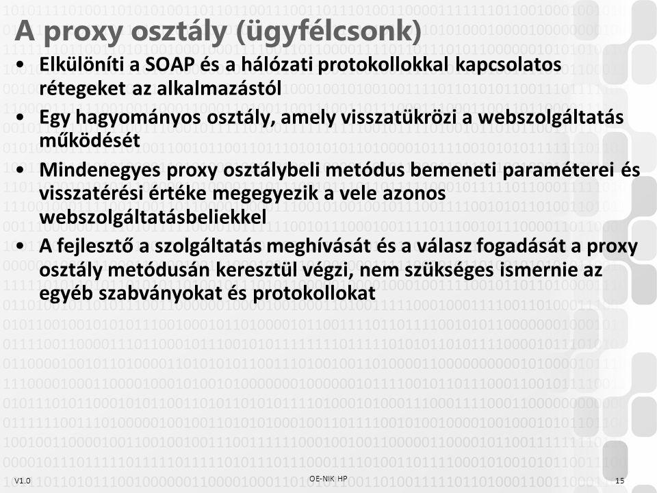 V1.0 A proxy osztály (ügyfélcsonk) Elkülöníti a SOAP és a hálózati protokollokkal kapcsolatos rétegeket az alkalmazástól Egy hagyományos osztály, amel