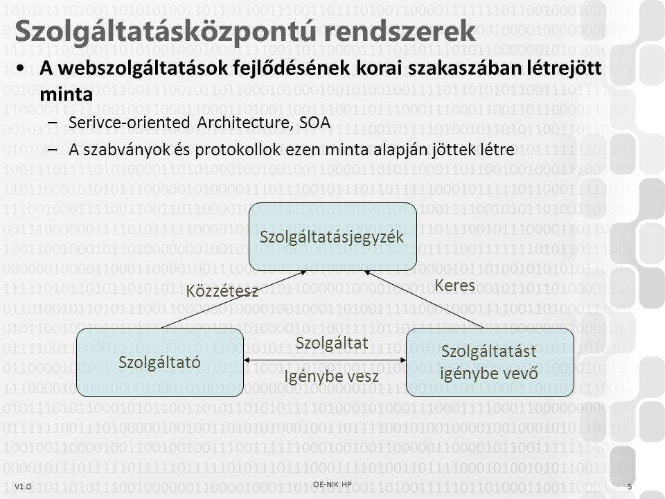 V1.05 OE-NIK HP Szolgáltatásközpontú rendszerek A webszolgáltatások fejlődésének korai szakaszában létrejött minta –Serivce-oriented Architecture, SOA