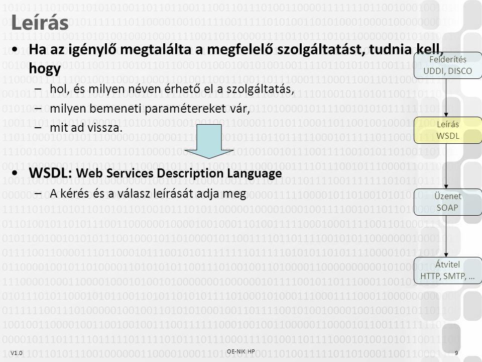 V1.0 Üzenet Az üzenetet el kell küldeni a szolgáltatónak, ami az adatokat feldolgozva válaszüzenetet küld SOAP: Simple Object Access Protocol –Üzenetek küldésére használt protokoll Az eddigi protokollok és szabványok az XML (Extensible Markup Language) nyelven alapulnak 10 OE-NIK HP Felderítés UDDI, DISCO Leírás WSDL Üzenet SOAP Átvitel HTTP, SMTP, …