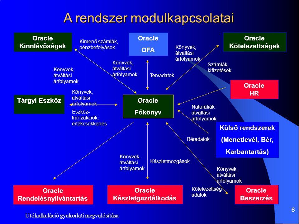 Utókalkuláció gyakorlati megvalósítása 6 A rendszer modulkapcsolatai Oracle Főkönyv Oracle Kinnlévőségek Oracle Kötelezettségek Tárgyi Eszköz Oracle R