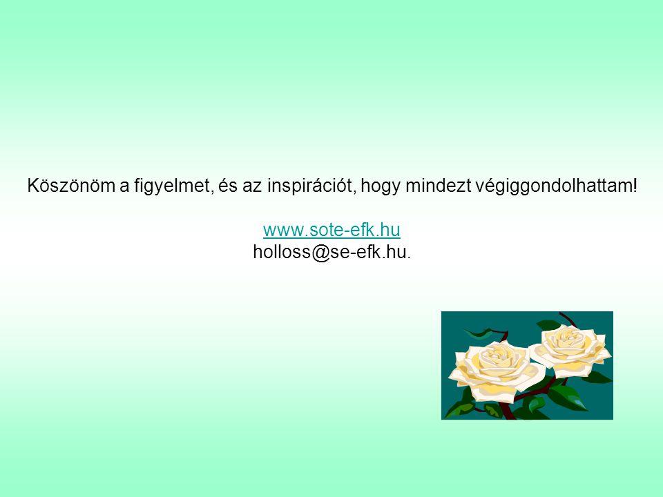 Köszönöm a figyelmet, és az inspirációt, hogy mindezt végiggondolhattam! www.sote-efk.hu holloss@se-efk.hu.