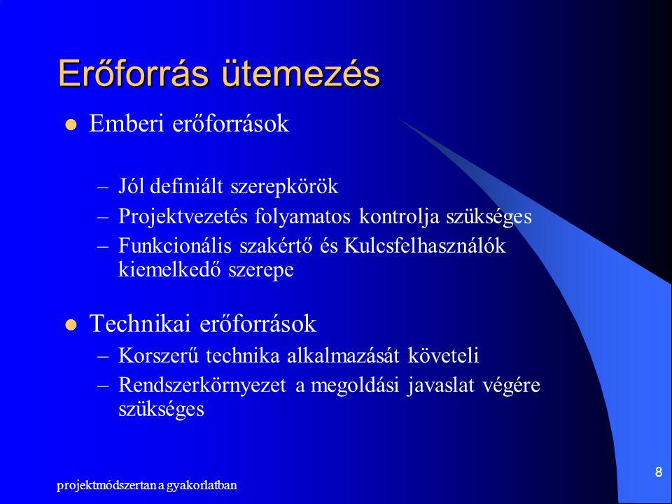 projektmódszertan a gyakorlatban 9 A projektmódszertan erőforrásütemezése – II.