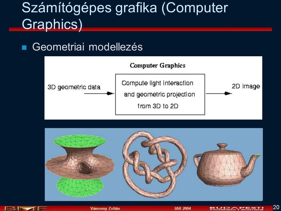 Vámossy Zoltán IAR 2004 20 Számítógépes grafika (Computer Graphics) n Geometriai modellezés