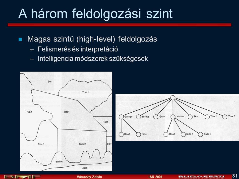 Vámossy Zoltán IAR 2004 31 n Magas szintű (high-level) feldolgozás –Felismerés és interpretáció –Intelligencia módszerek szükségesek A három feldolgozási szint