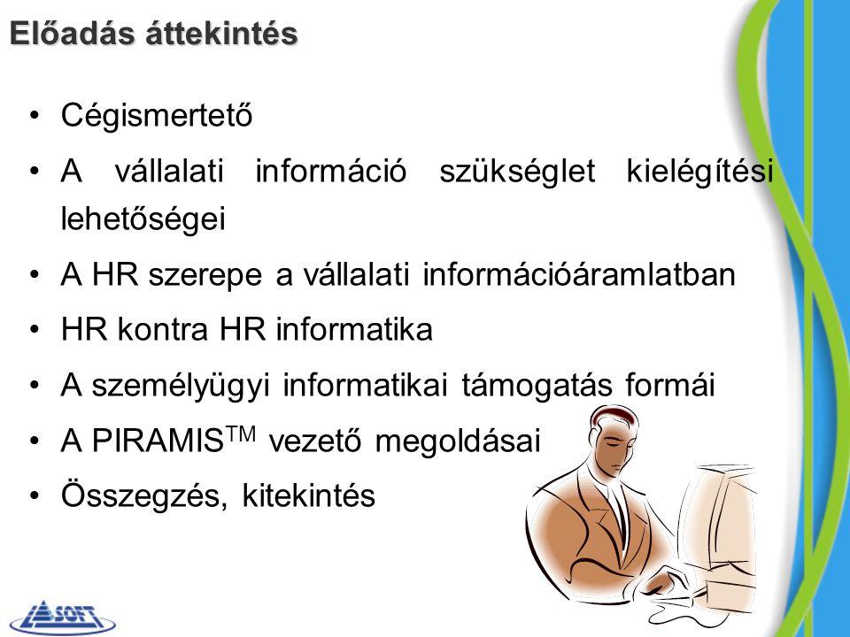 Előadásáttekintés Előadás áttekintés Cégismertető A vállalati információ szükséglet kielégítési lehetőségei A HR szerepe a vállalati információáramlat