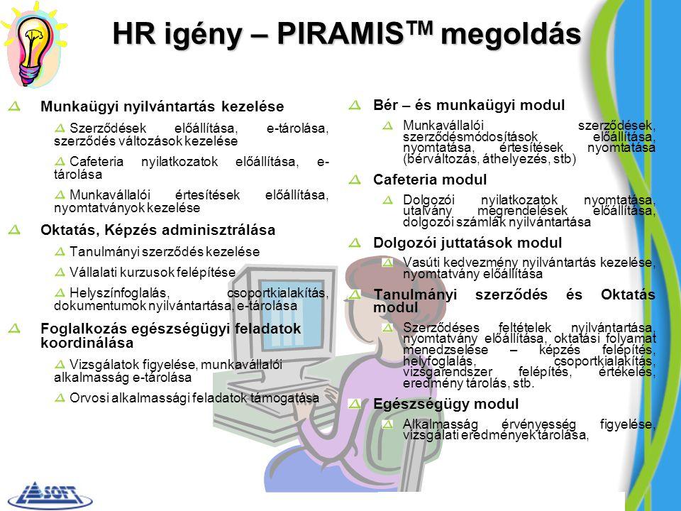 HR igény – PIRAMIS TM megoldás Munkaügyi nyilvántartás kezelése Szerződések előállítása, e-tárolása, szerződés változások kezelése Cafeteria nyilatkoz
