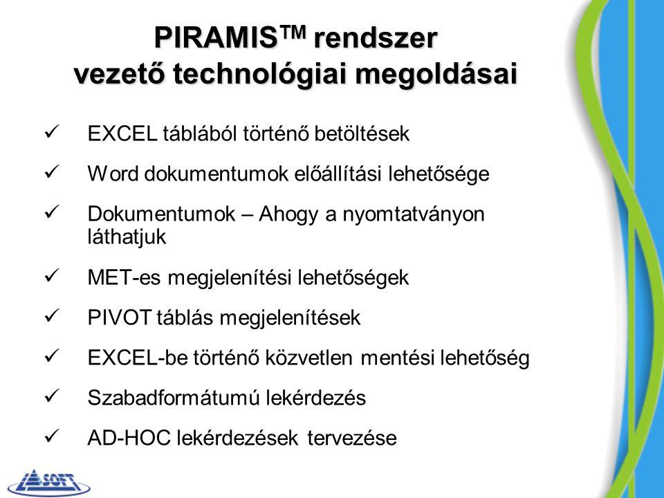 PIRAMIS TM rendszer vezető technológiai megoldásai EXCEL táblából történő betöltések Word dokumentumok előállítási lehetősége Dokumentumok – Ahogy a n