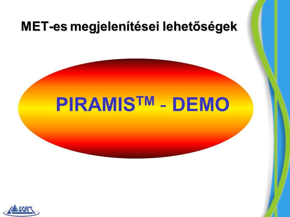 MET-es megjelenítései lehetőségek PIRAMIS TM - DEMO