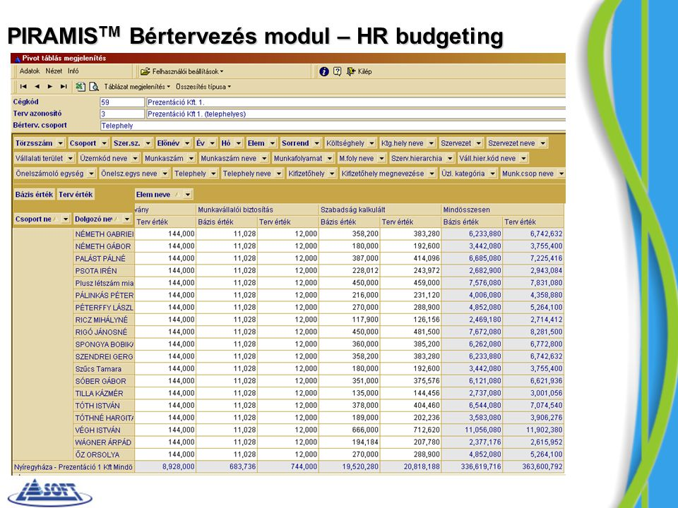 PIRAMIS TM Bértervezés modul – HR budgeting