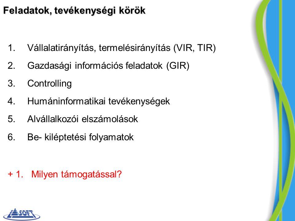 Feladatok, tevékenységi körök 1.Vállalatirányítás, termelésirányítás (VIR, TIR) 2.Gazdasági információs feladatok (GIR) 3.Controlling 4.Humáninformati