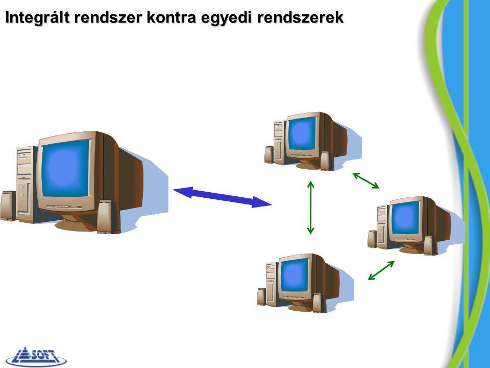 Integrált rendszer kontra egyedi rendszerek
