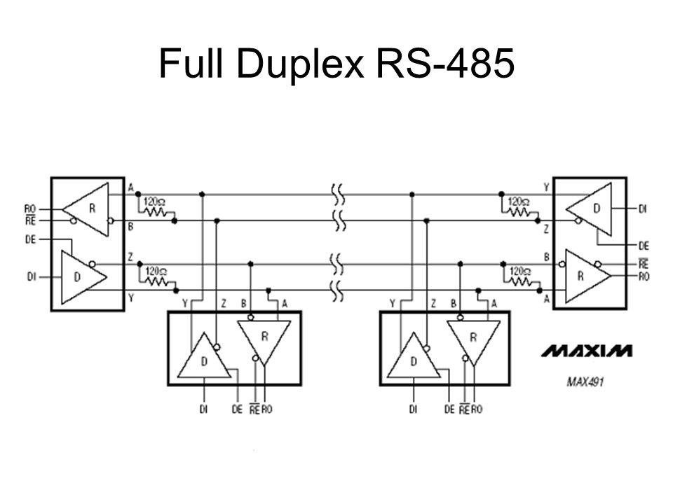 Full Duplex RS-485