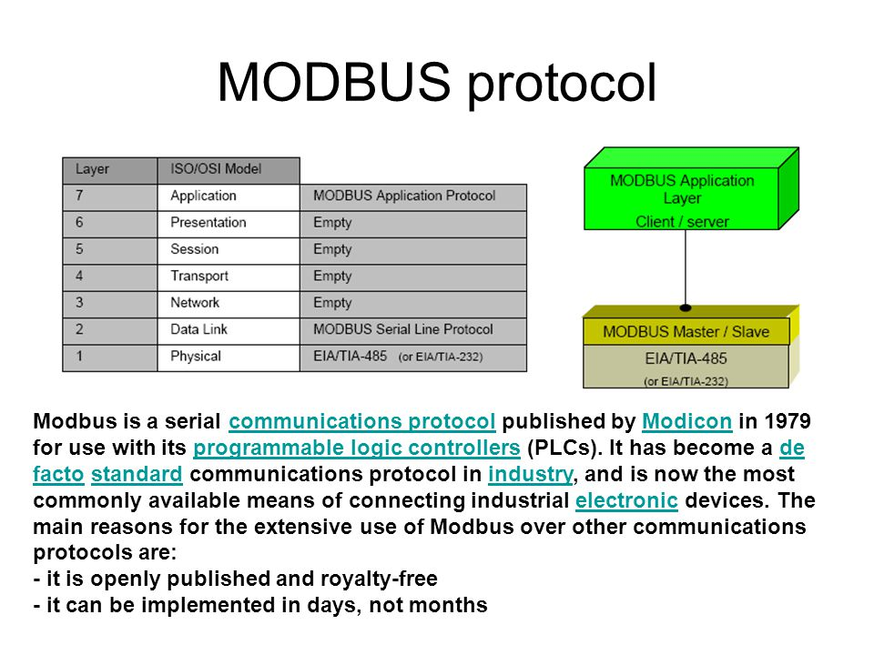 MODBUS protocol Modbus is a serial communications protocol published by Modicon in 1979 for use with its programmable logic controllers (PLCs). It has