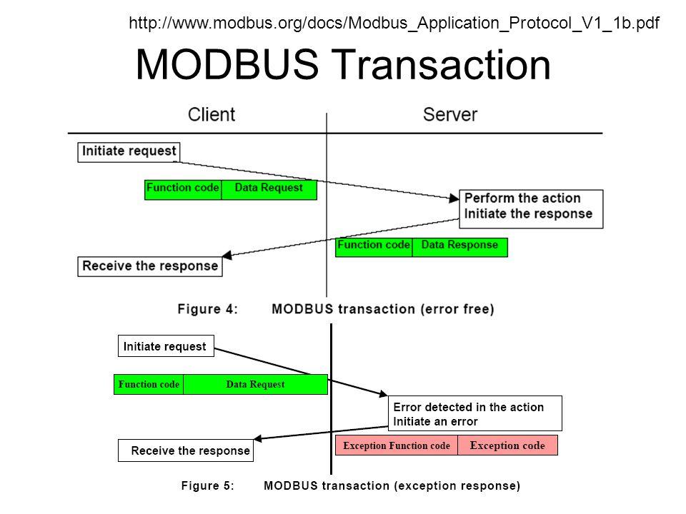 MODBUS Transaction http://www.modbus.org/docs/Modbus_Application_Protocol_V1_1b.pdf