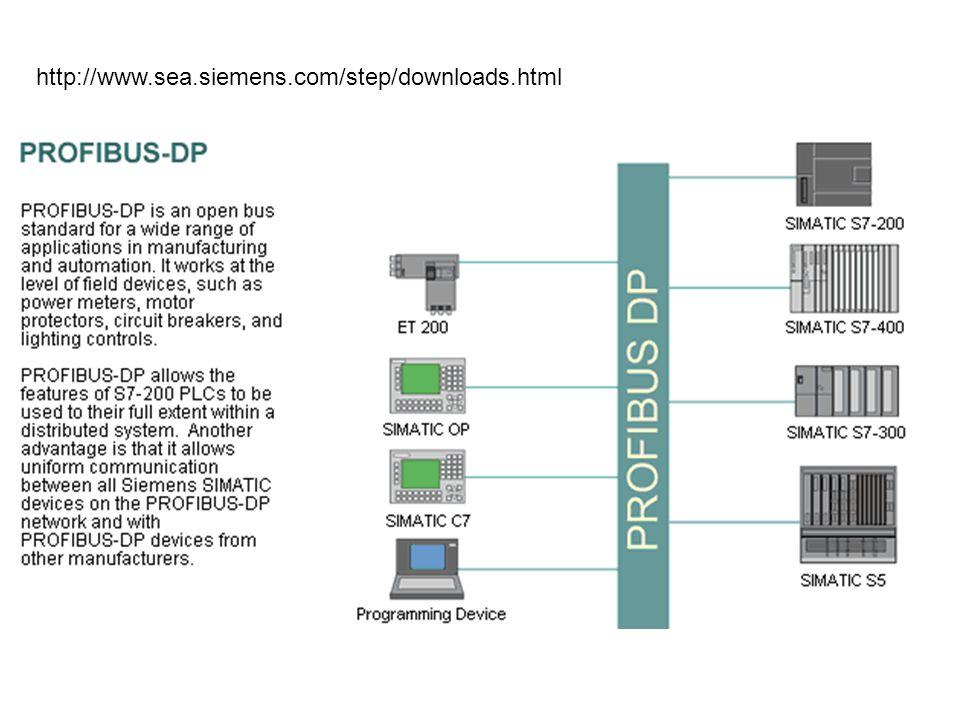 http://www.sea.siemens.com/step/downloads.html