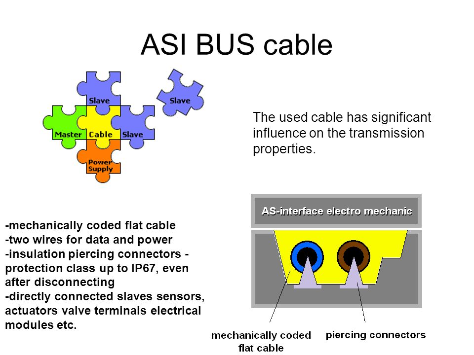 ASI BUS cable The used cable has significant influence on the transmission properties. -mechanically coded flat cable -two wires for data and power -i