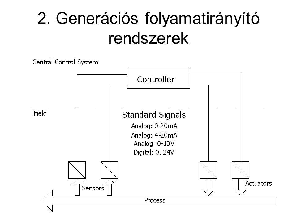 3. Generációs folyamatirányító rendszerek