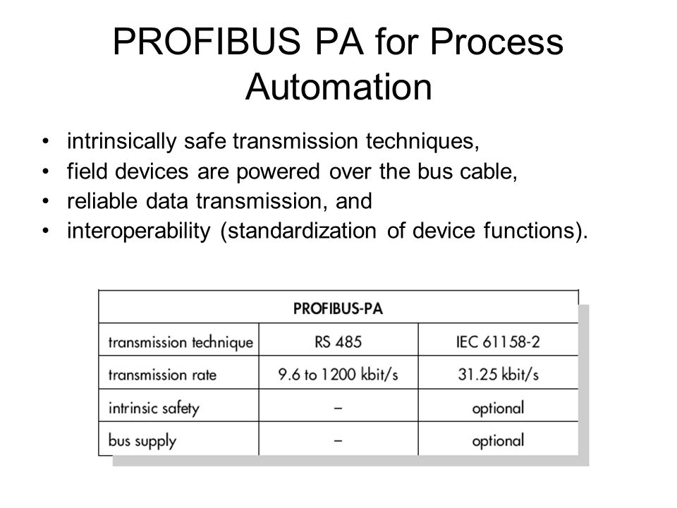 PROFIBUS PA for Process Automation intrinsically safe transmission techniques, field devices are powered over the bus cable, reliable data transmissio