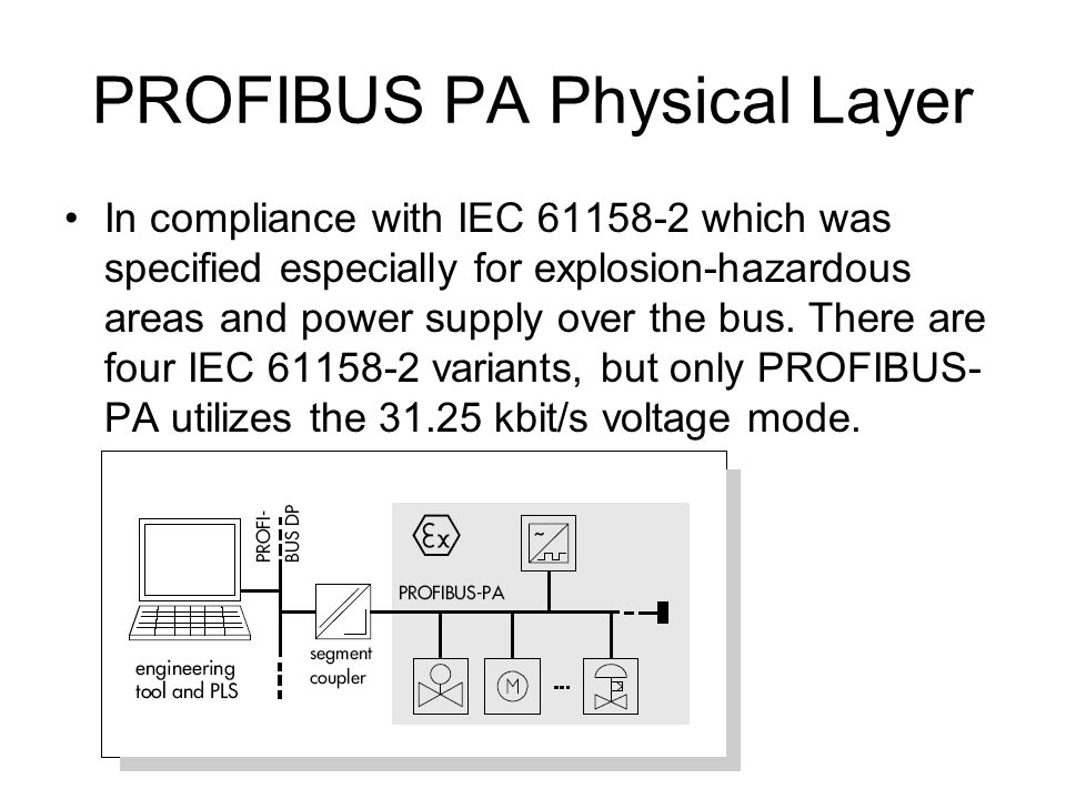 PROFIBUS PA Physical Layer In compliance with IEC 61158-2 which was specified especially for explosion-hazardous areas and power supply over the bus.