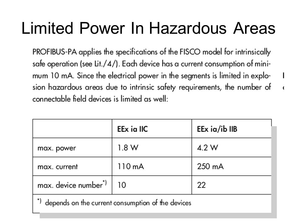 Limited Power In Hazardous Areas