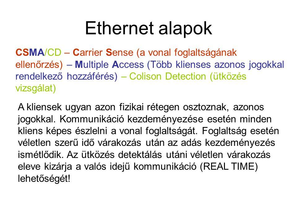 Ethernet alapok A kliensek ugyan azon fizikai rétegen osztoznak, azonos jogokkal. Kommunikáció kezdeményezése esetén minden kliens képes észlelni a vo