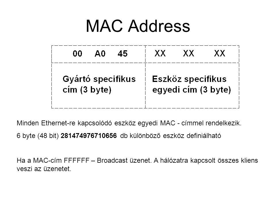 MAC Address Minden Ethernet-re kapcsolódó eszköz egyedi MAC - címmel rendelkezik. 6 byte (48 bit) 281474976710656 db különböző eszköz definiálható Ha